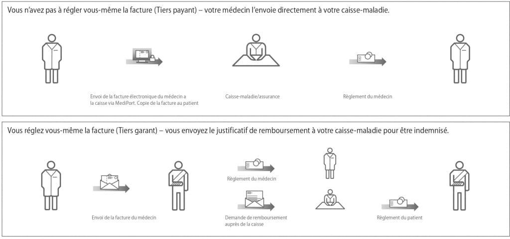 schema-tiers-payant_-garant